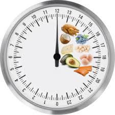 Reloj de agujas con una serie de alimentos en las horas comprendidas entre las 13 y las 20h
