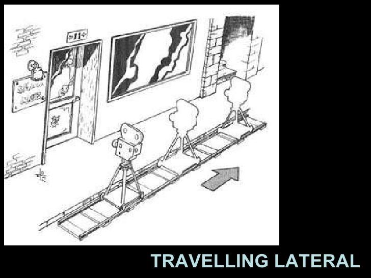 Traveling en cine. travelling lateral. Cinepedia. La enciclopedia de cine de ABISMOfm